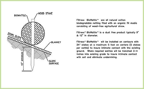 Biowwattle1